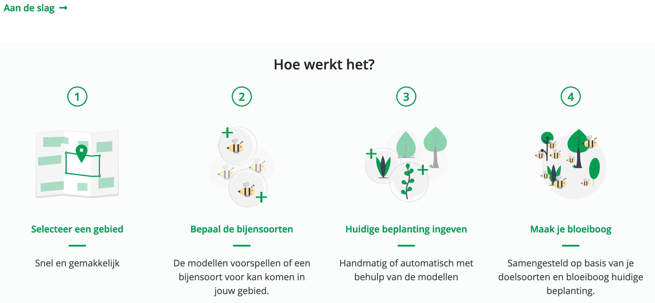 Screenshot bloeibogen.nl, locatiespecifiek plantadvies om wilde bijen en bestuivers te helpen